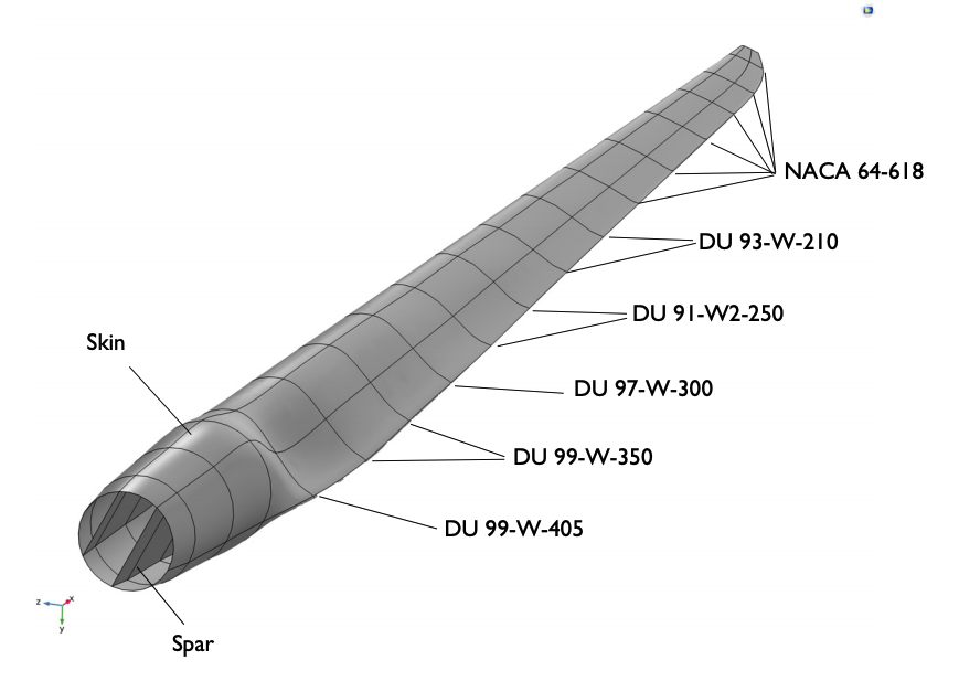 wind-turbine-blade-geometry